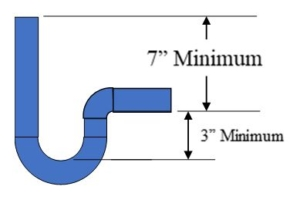 HVAC unit P-trap dimensions on condensate pan with bottom drain