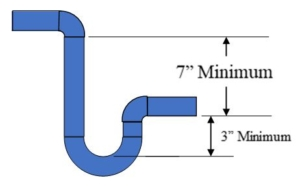 HVAC unit P-trap dimensions on condensate pan with side drain